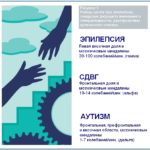 Краниальная остеопатия (стр. 1-20)